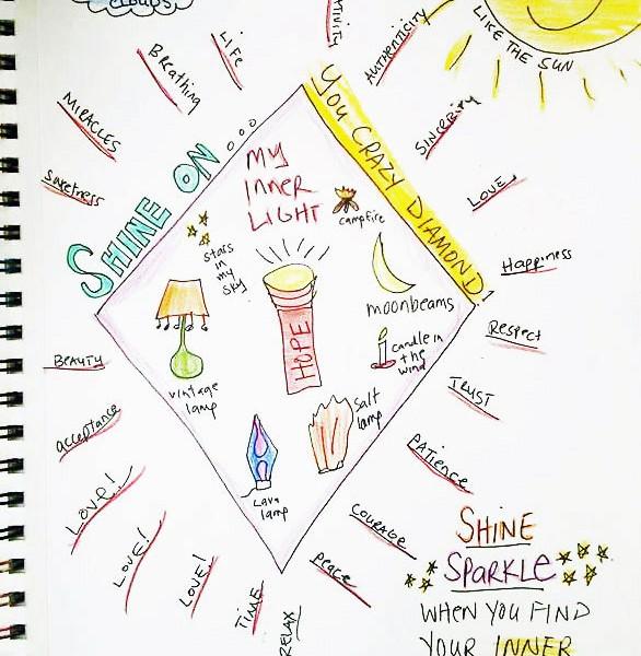 inner light list