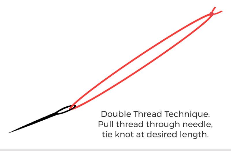 double threaded needle